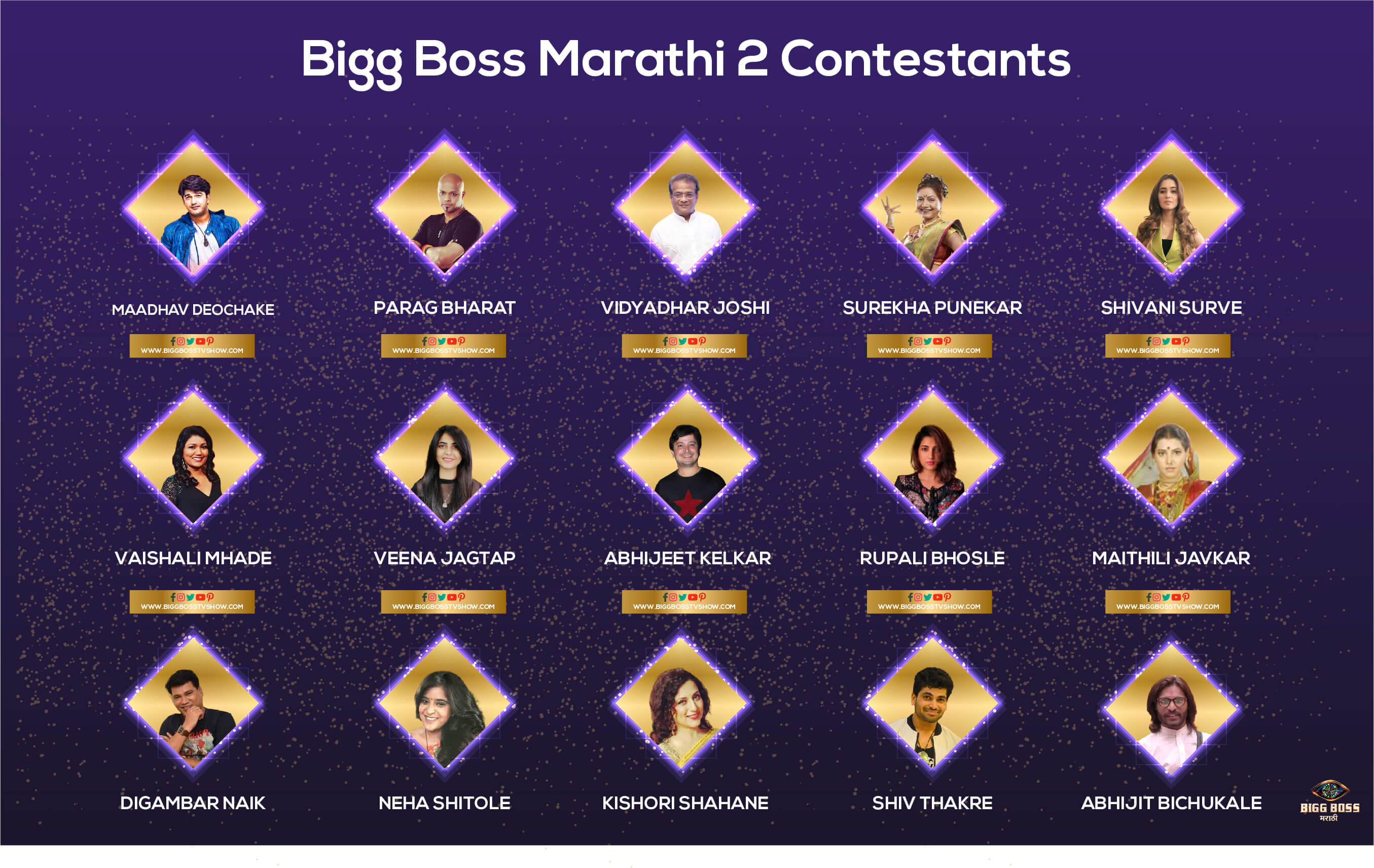 Bigg Boss Marathi Vote Season 2 | Vote Online | Eliminations